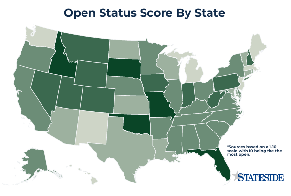 State Open Status